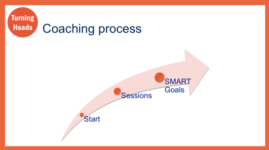 Coaching_process